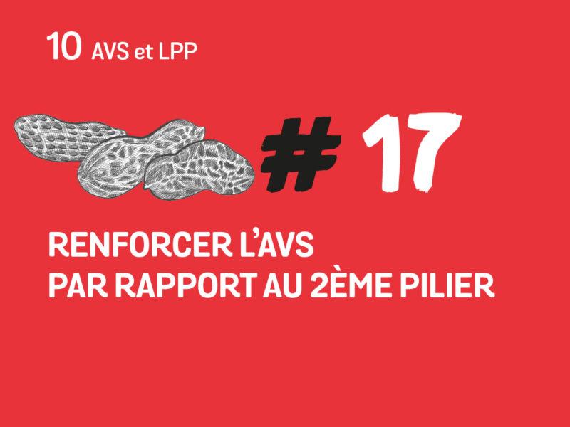 17 Renforcer l'AVS par rapport au 2ème pilier